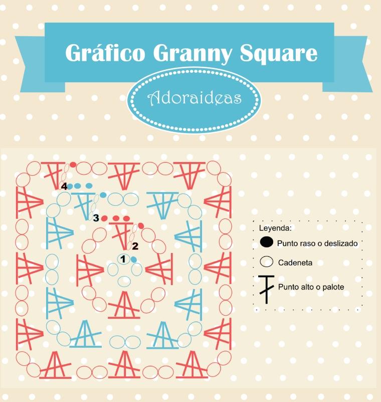 Gráfico granny square básico